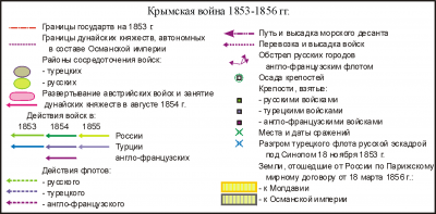 Crimean-war-1853-56-legend.png
